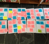 Gestructureerd brainstormen
